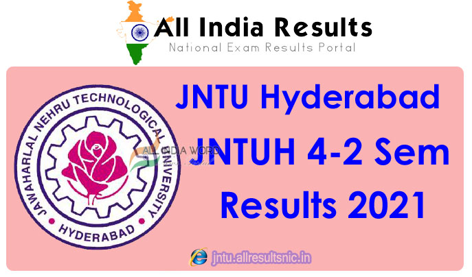 JNTUH 4th Year 2nd Sem Results 2021